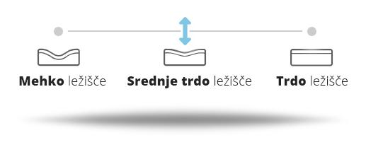 TRdota